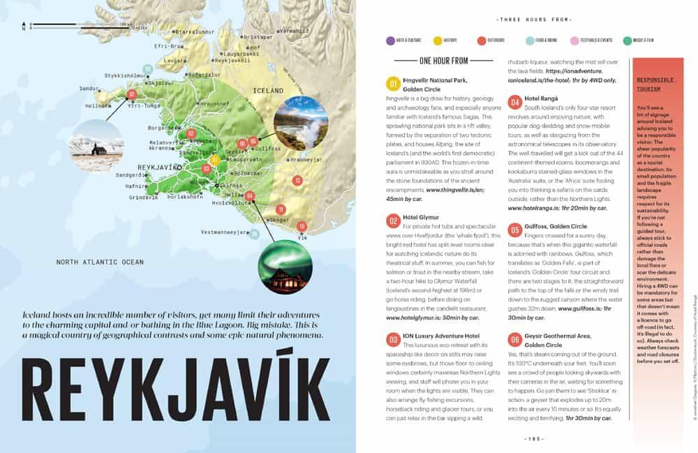 Places to visit from Reykjavík